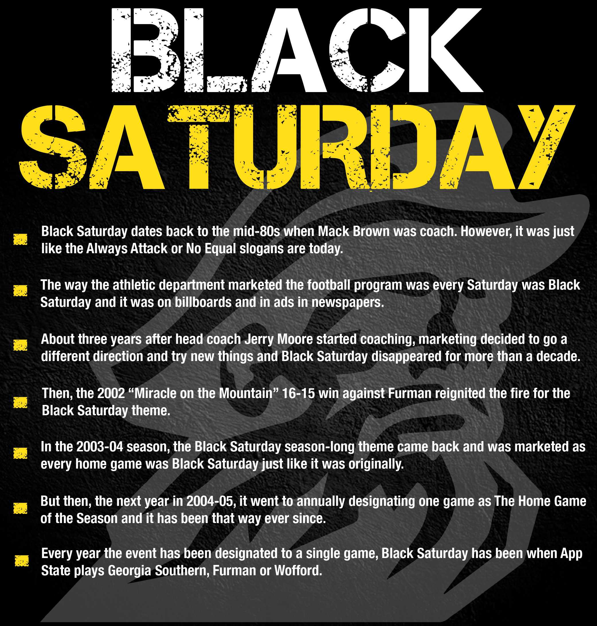 The History Of Black Saturday The Appalachian Online