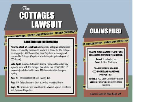 The Cottages Lawsuit