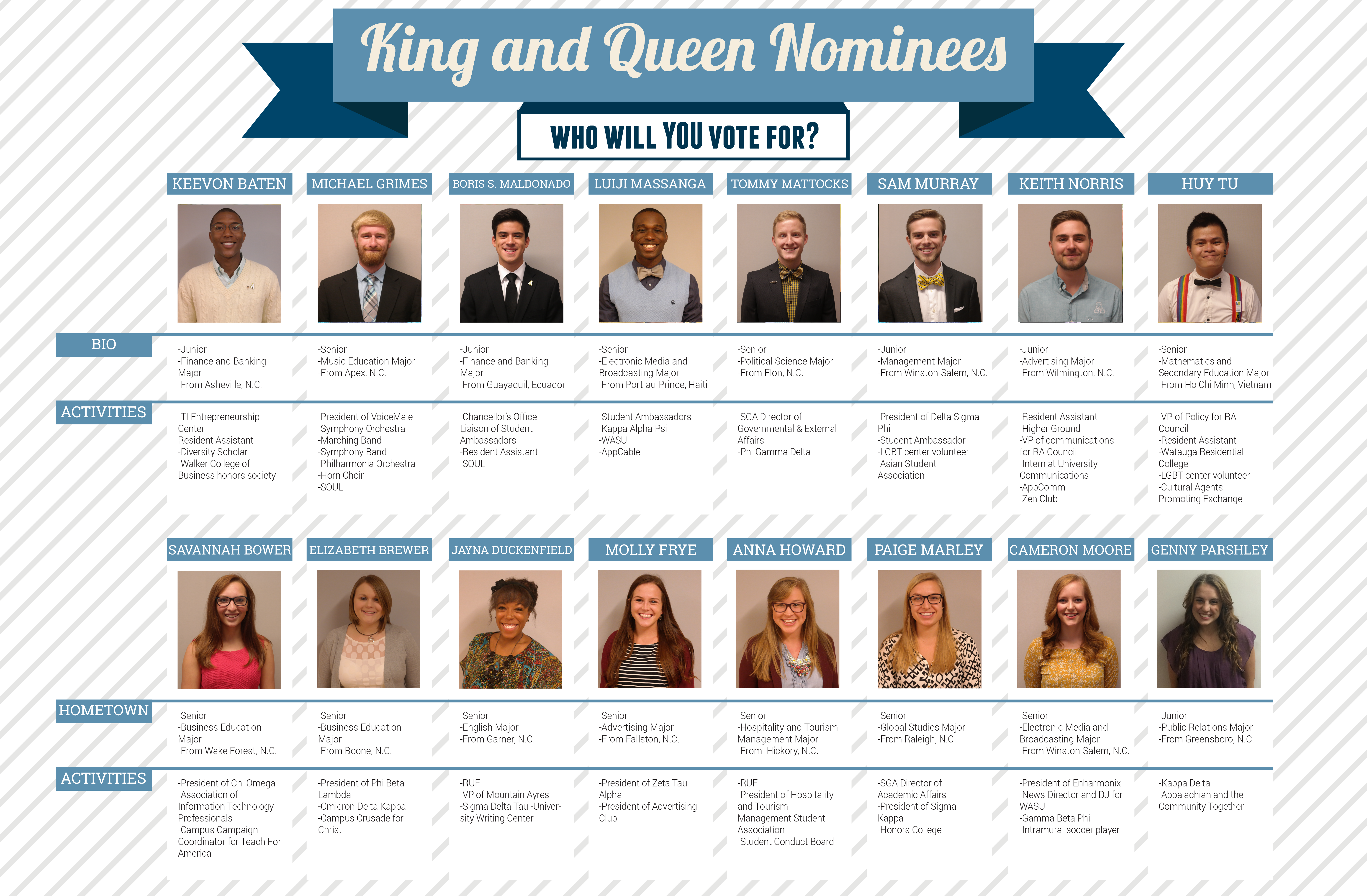 Infographic: Homecoming King and Queen Nominations