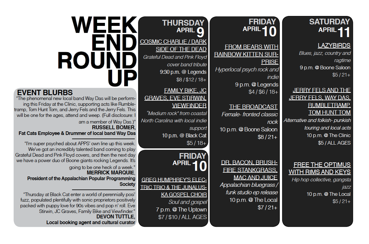 Infographic: Weekend Roundup – April 9-11