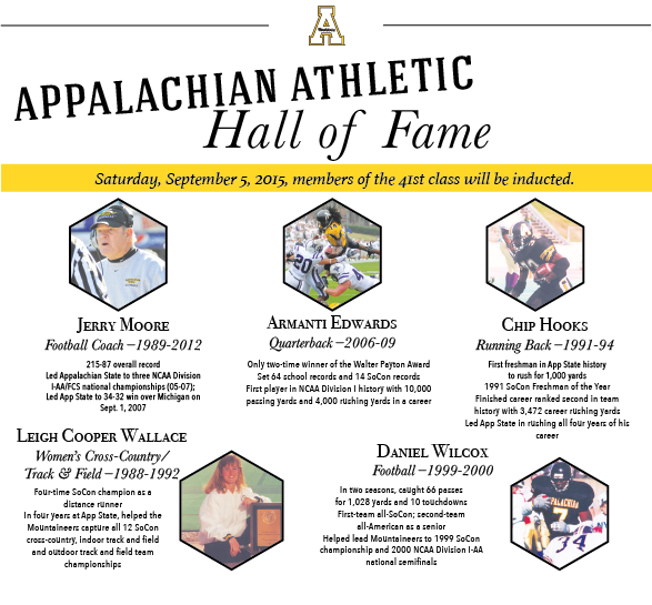 Infographic: Appalachian Athletic Hall of Fame
