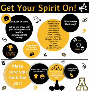 Spirit Infographic