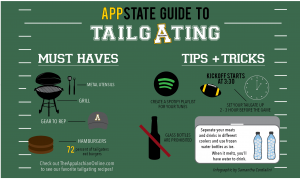 App State Guide to Tailgating