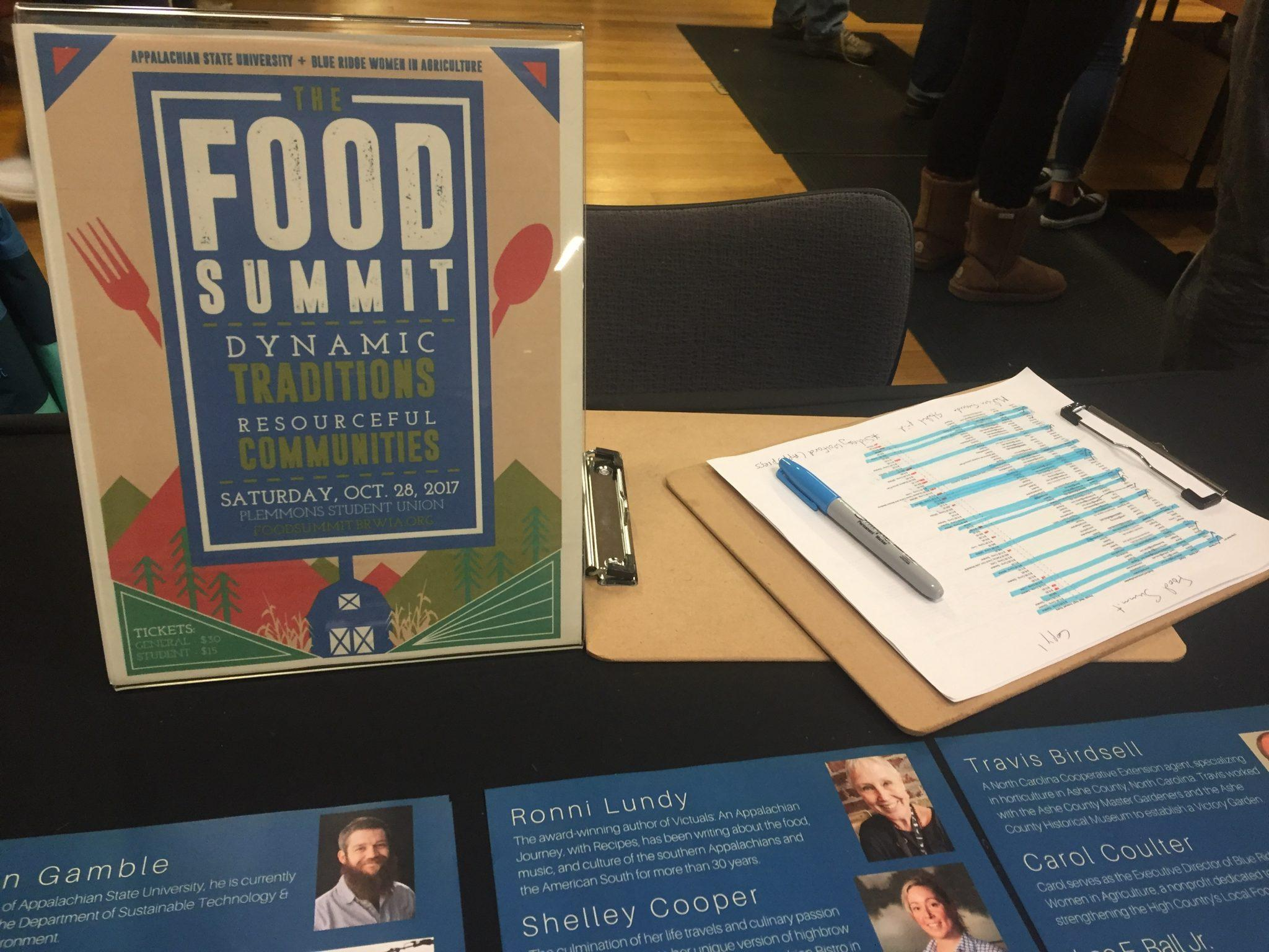 The second annual Food Summit, hosted by Appalachian State University and Blue Ridge Women in Agriculture, took place Saturday in the student union.