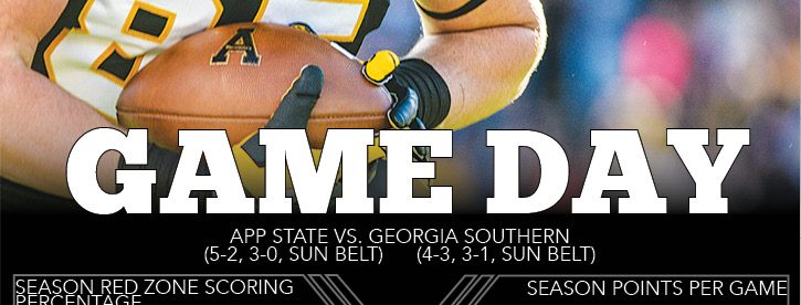 Game Day: App State vs Georgia Southern