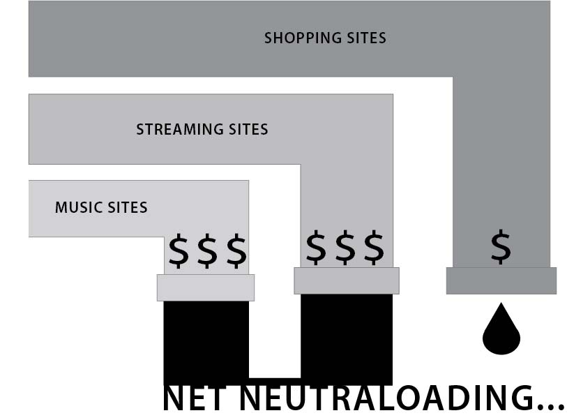Net neutrality is vital for an open and fair internet