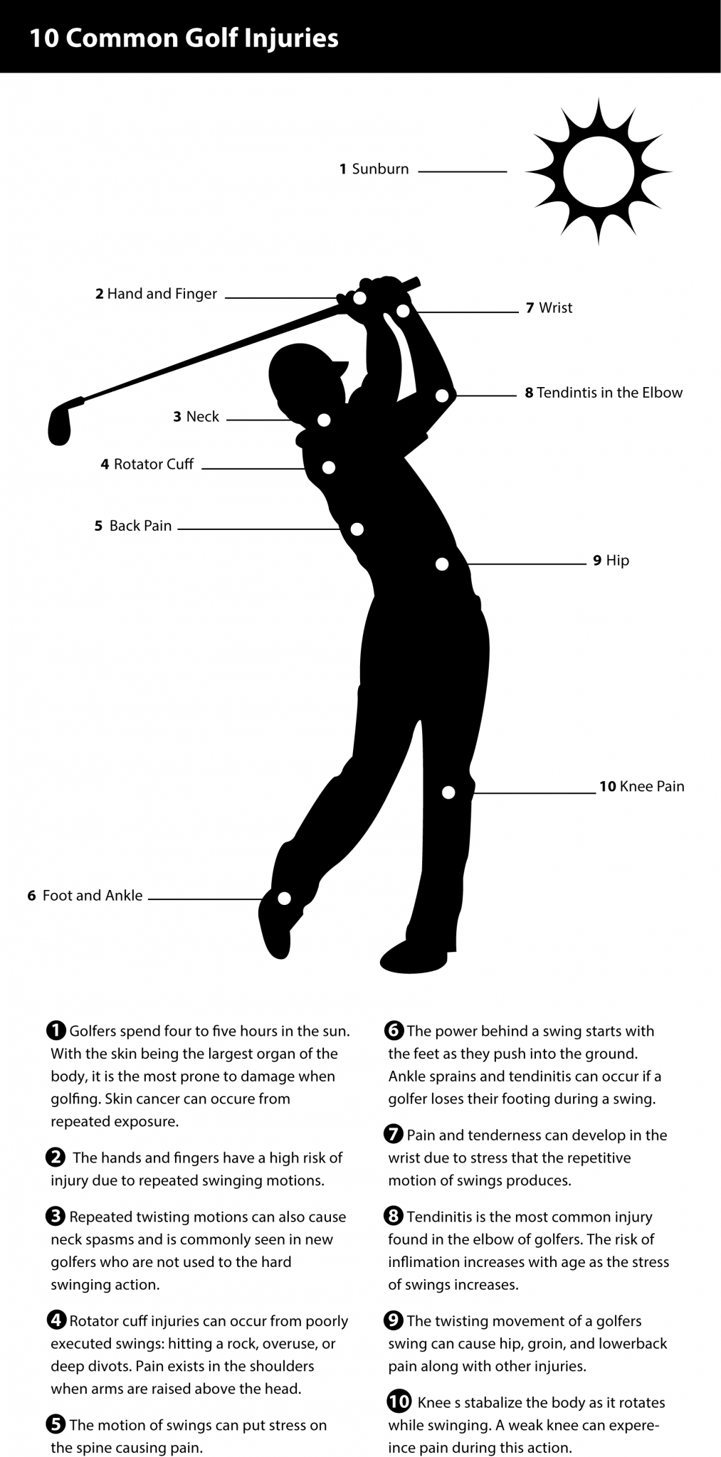 The top ten most common golf injuries