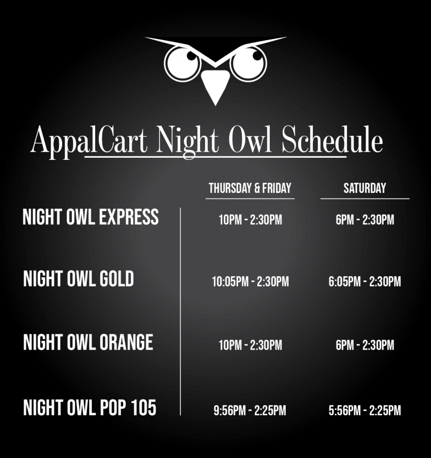 AppalCart Night route graphic
