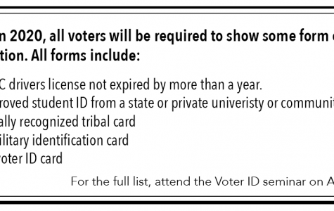 Voter ID seminars educate Watauga County voters