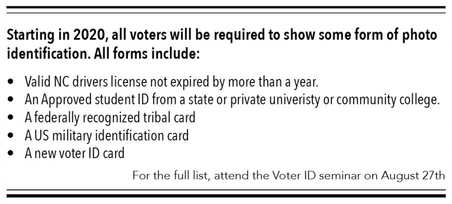 Voter+ID+seminars+educate+Watauga+County+voters
