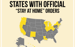 Your guide to stay at home orders