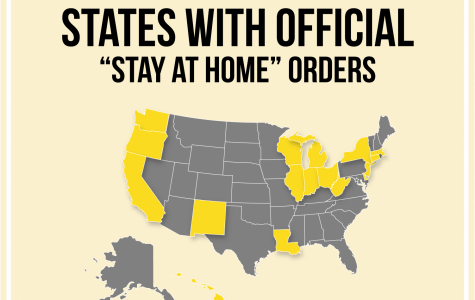 Your guide to 'stay at home' orders
