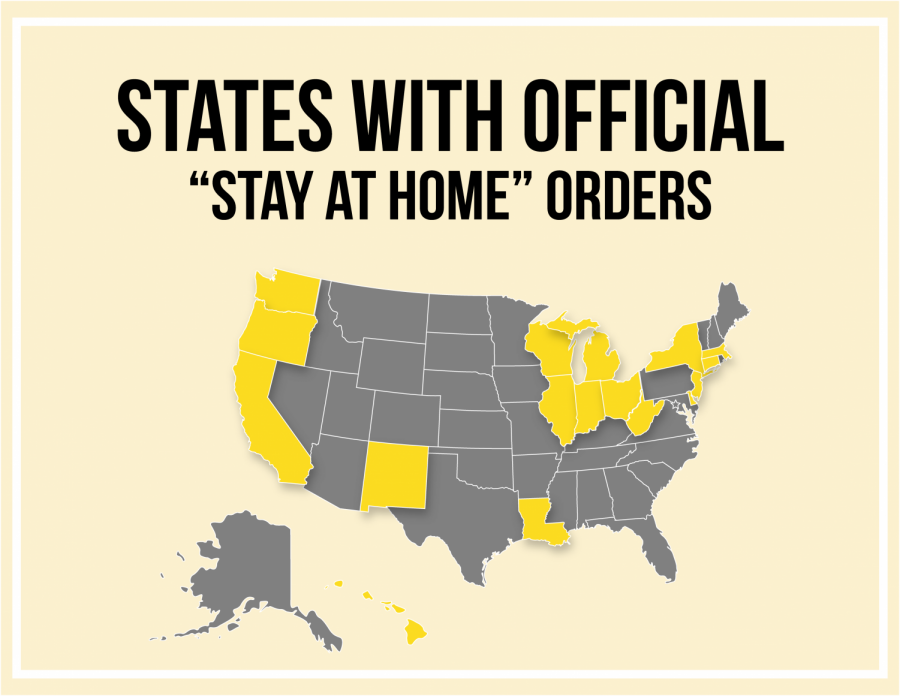 VIDEO: Your guide to 'stay at home' orders