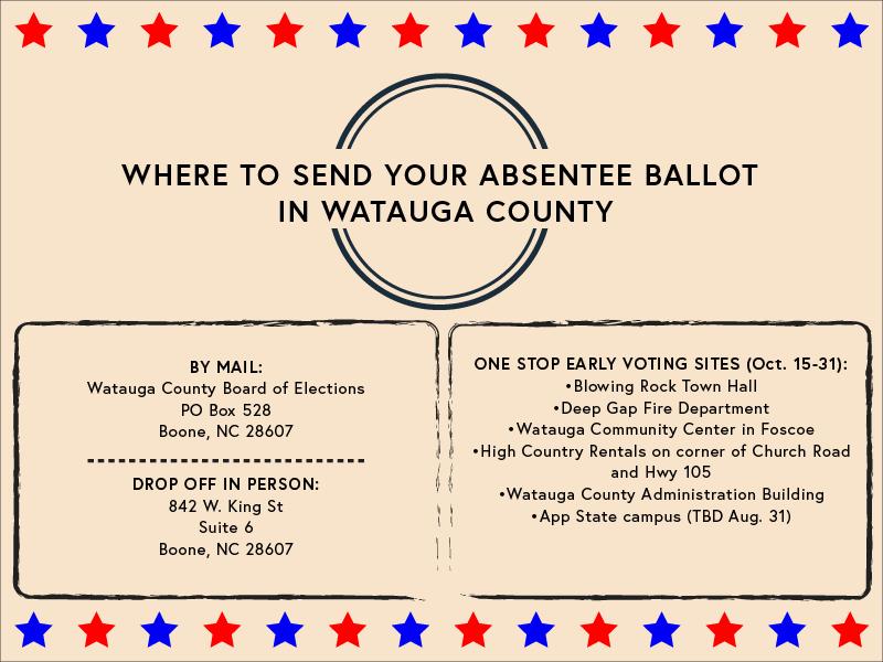 Absantee-ballot-graphic-moss