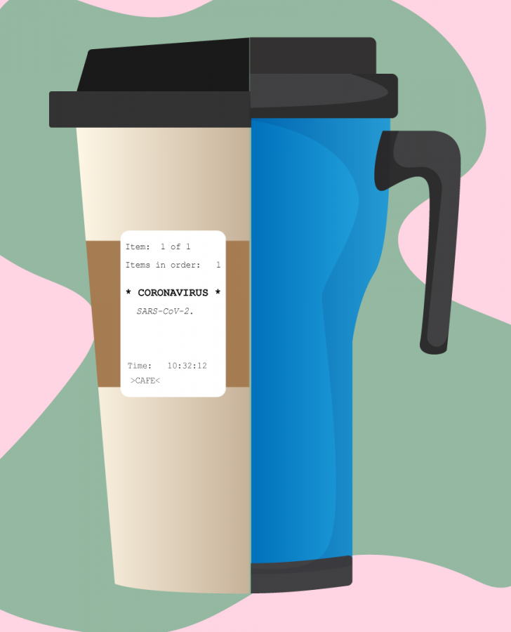 Cup-graphic