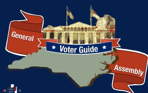 Here's where N.C. General Assembly candidates from college towns stand on the issues