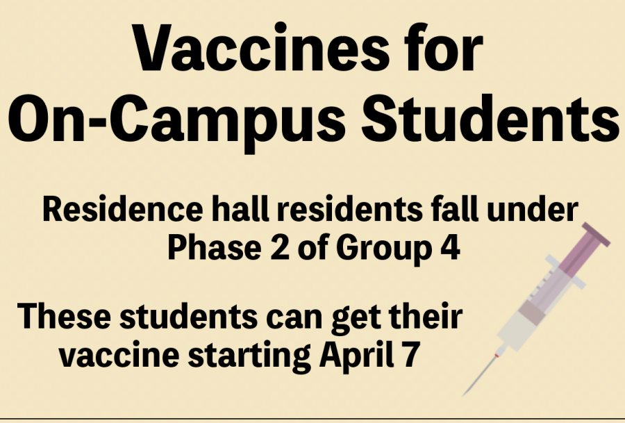 res hall vaccine graphic