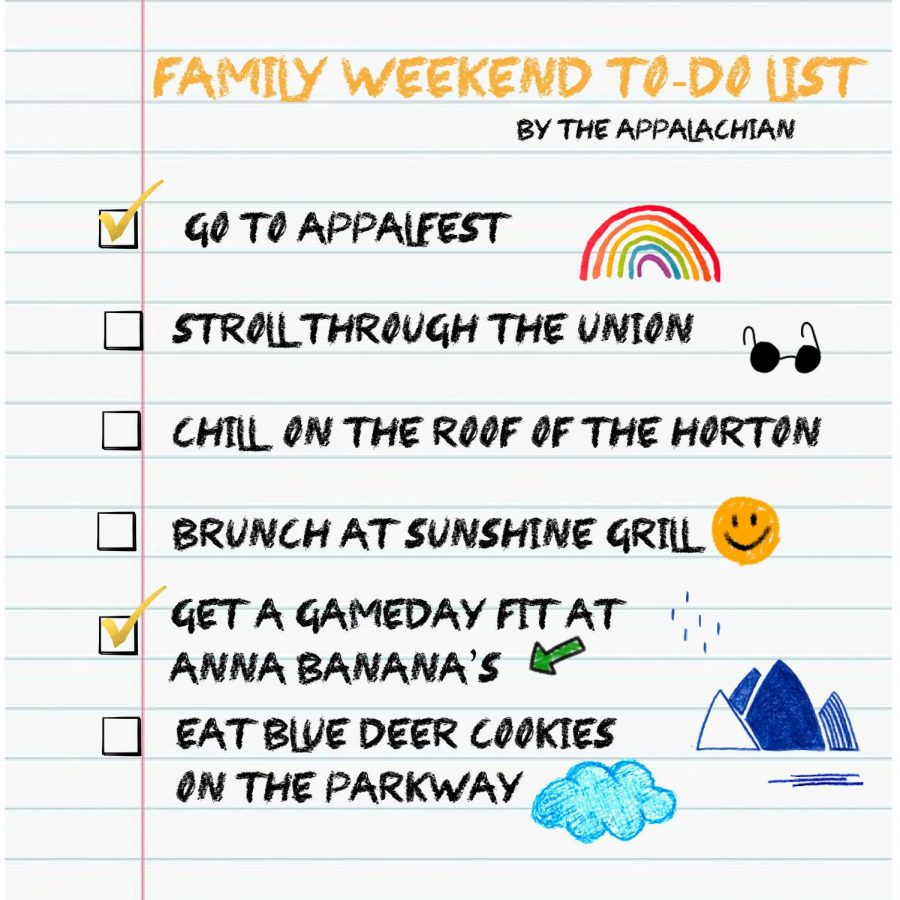 Must-see sights of App State: A guide to Family Weekend 2021